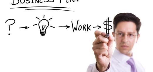 izrada biznis plana